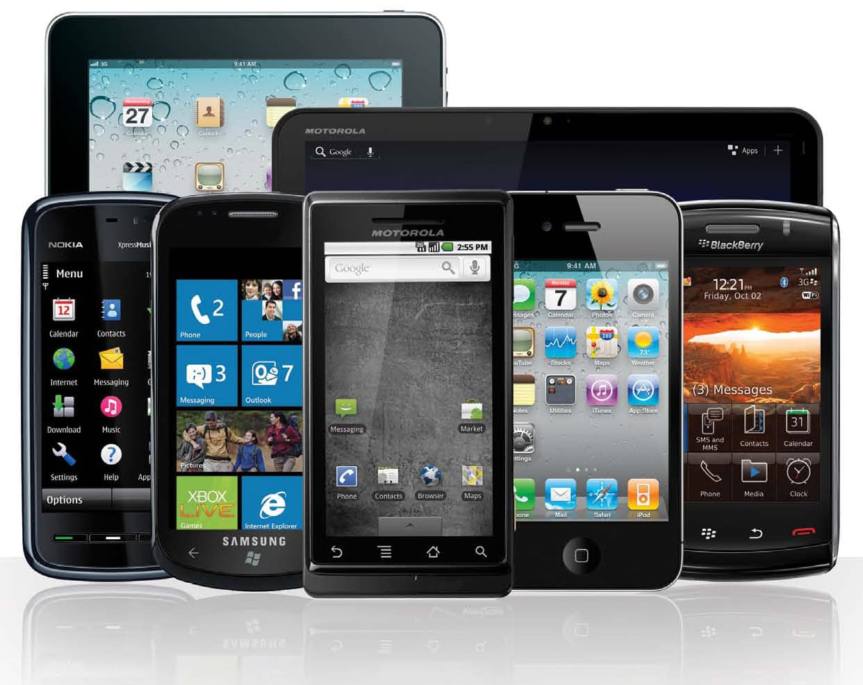 , Mobile & Tablet Support