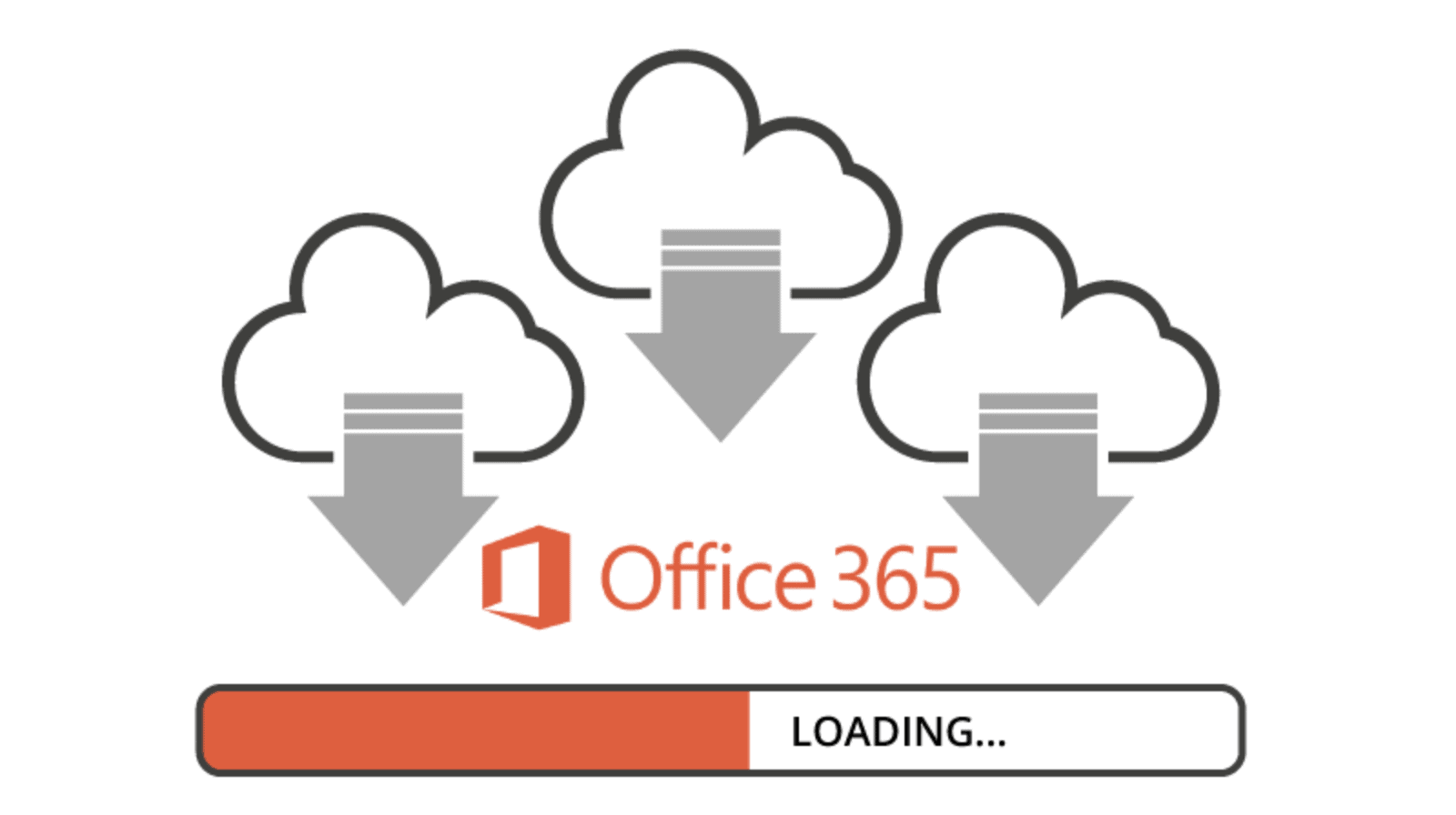 Solve these Office 365 security challenges